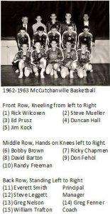 1962-1963 Baskitball with Names