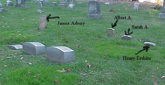 Oak Hill Cemetery stones